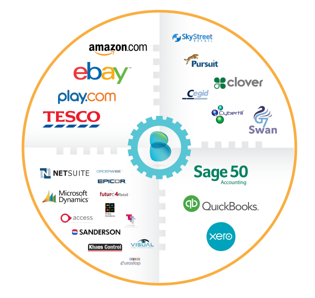 bigcommerce-disc